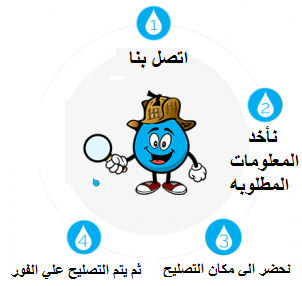 حل ارتفاع فاتورة المياه بالرياض